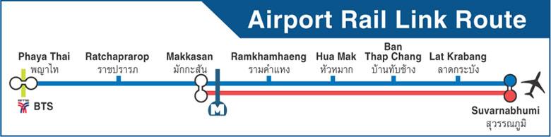 Bangkok Airport Link Route Map